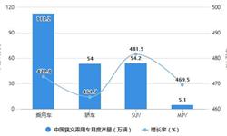2021年1-2月中国乘用车行业产销规模分析情况 乘用车累计产销量均突破300万辆