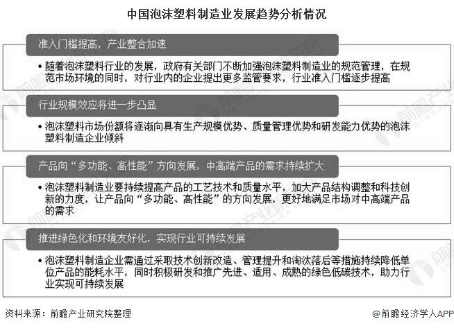 中国泡沫塑料制造业发展趋势分析情况