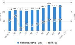 2021年1-2月中国集成电路行业产量现状及进出口情况 产量累计增长将近80%