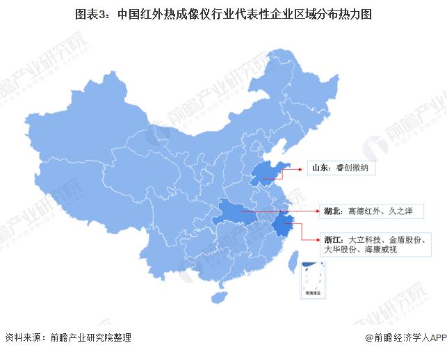 图表3:中国红外热成像仪行业代表性企业区域分布热力图