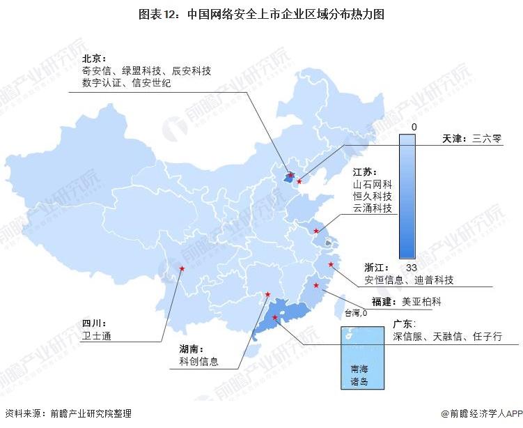 图表12:中国网络安全上市企业区域分布热力图