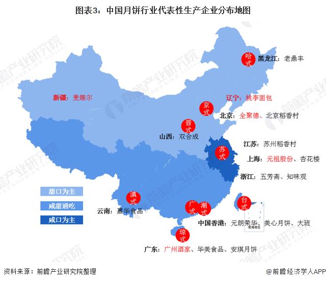 图表3:中国月饼行业代表性生产企业分布地图