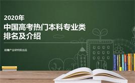 2020年中国高考热门本科专业类排名及介绍【总】