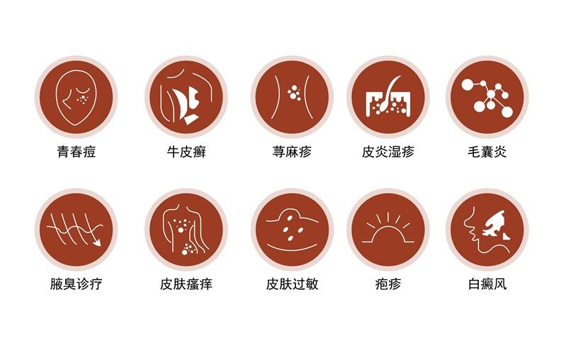 2020年2月北京市最好的皮肤科医院排行榜 (上篇)
