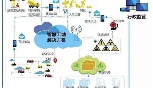 新闻2020(北京)国际智慧工地装备展览会