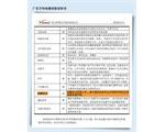 广东万和电器股说明书2