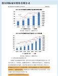德尔国际家居股份有限企业