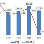 从供需看中国的葡萄酒市场:短期受压长期利好