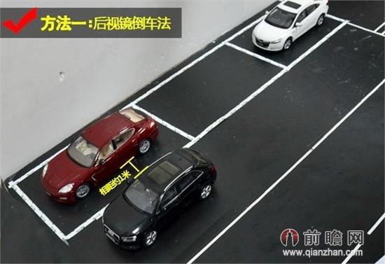 停车入库技巧