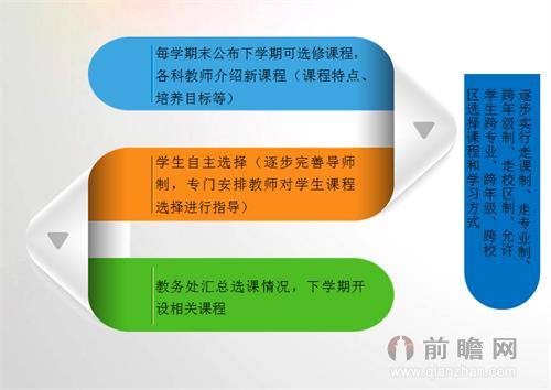 曲靖市麒麟职业技术学校_经济学人 - 前瞻网