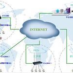 融合通信产业未来五年有望保持20%以上的增速