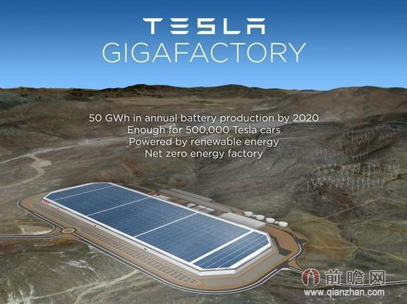 特斯拉电池计划扩张 国产动力锂电池前景分析_研究报告 - 前瞻产业研究院