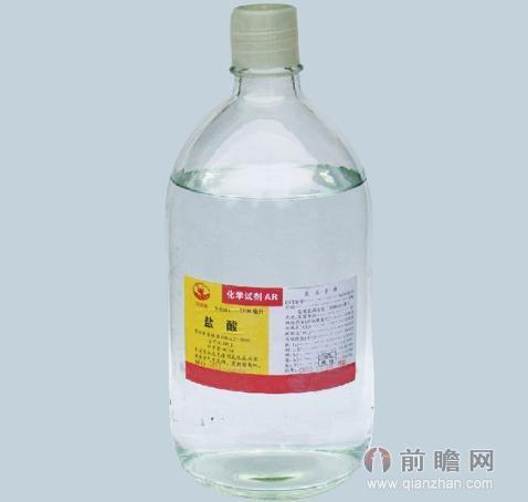 2015年9月中国盐酸产量统计