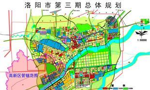 洛阳高新技术产业开发区规划案例