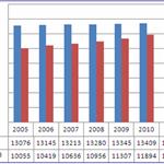 """""""养老""""话题全民关注 中国养老地产发展机遇分析"""