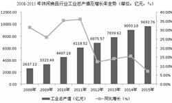 2015年我国<em>休闲</em><em>食品</em>行业实现工业总产值9692.76亿元 同比增长7.10%