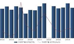 我国<em>中成药</em>产量增长趋势明显 7月份产量29万吨