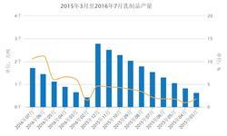 我国<em>乳制品</em>产量增速明显加快 7月份累计增长10.6%