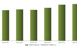 2016年上半年<em>网络</em><em>视频</em>用户规模达5.14亿   使用率达72.4%