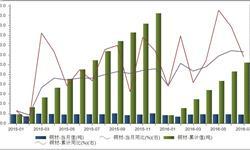 我国7月份<em>铜</em><em>材</em>进口45075吨 同比减少3.8%