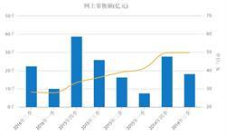 上半年网上零售额累计2.2万亿 互联网<em>市场潜力</em>巨大