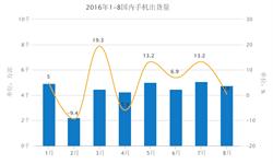 8月国内<em>手机市场</em><em>出货量</em>4756.6万部 同比增长0.4%