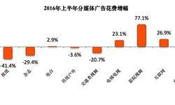 2016上半年分<em>媒体</em>广告花费统计 影院视频广告增幅达77.1%