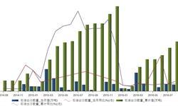 2016年前8月累计出口<em>石油</em>168万吨 同比减少25.33%