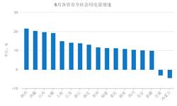 2016年8月<em>全社会</em><em>用电量</em>增速统计:陕西增速最高