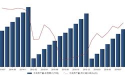 <em>中成药</em>产业稳步发展 2016年1-8月产量同比增长10.38%