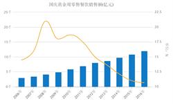2016年十一<em>黄金</em>周零售和餐饮消费达1.2万亿 同比增10.7%