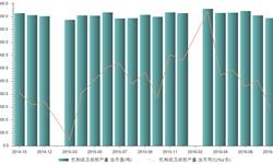 2016年8月中国<em>机制</em><em>纸</em>及<em>纸板</em>产量为987.9万吨 同比减幅2.50%