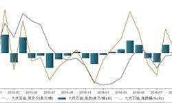 2016年9月大庆<em>石油</em>现货价40.9美元/桶 微涨0.5%