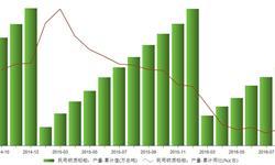 <em>造船业</em>市场低迷 1-8月民用钢质船舶产量计2770.3万总吨