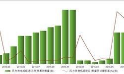 2016年1-8月我国<em>风力</em>发电机组累计进口24台
