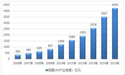 2015年我国LED<em>产业</em>整体<em>规模</em>达到4245亿元