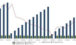 2016年前8月我国<em>金属</em><em>切削机床</em>产量累计50万台 同比下降2.9%