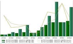 我国<em>移动</em><em>支付</em>发展迅速 上半年累计业务笔数117.52亿笔