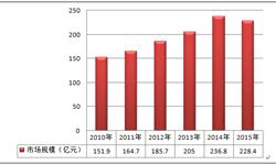 2015年我国青贮饲料行业<em>销售</em>市场<em>规模</em>约228.4亿元
