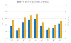 谷物及谷物粉<em>进口量</em>减少  2016年9月进口222万吨
