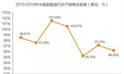 2016年1-7月新能源汽车<em>产销率</em>微降为96.28%