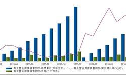 商业营业用房<em>销售</em><em>面积</em>激增 8月<em>销售</em>760万平方米