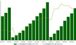 2016年1-9月办公楼<em>销售</em><em>面积</em>累计2450万平方米