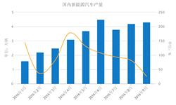 新能源<em>汽车产量</em>增速放缓 2016年9月同比增长25.7%
