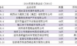 2016年全国失信<em>企业</em><em>数量</em>TOP10   最高达86次