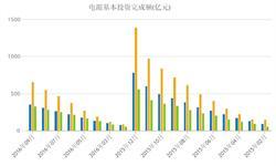 9月我国电源投资统计 <em>水电</em>投资完成额354亿元