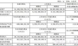 江淮汽车业绩大增 2016年前三季度<em>营业</em><em>收入</em>381.30亿元