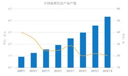 2016年中国地理信息产业总<em>产值</em>预计达到4360亿元