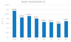 2016年9月当月我国<em>挖掘机</em>产量为8795台