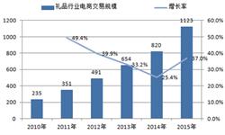 礼品<em>电</em><em>商</em>交易规模不断上升  2015年交易规模达1123亿元
